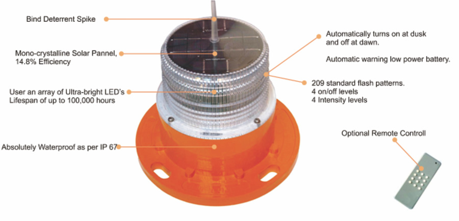 solar aviation and navigation lights - pic1