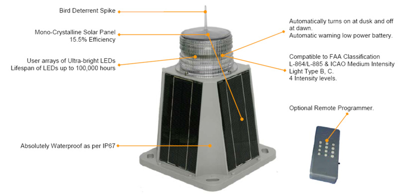 solar aviation and navigation lights - pic2