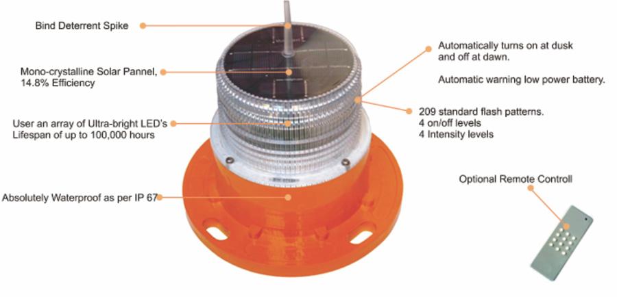 solar aviation and navigation lights - pic1