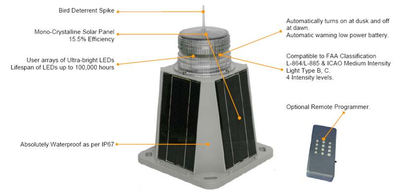solar aviation and navigation lights - pic2
